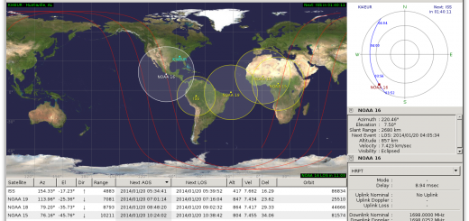 This is the way I normally use gpredict.  It also shows the single-sat transponder view in the bottom right.